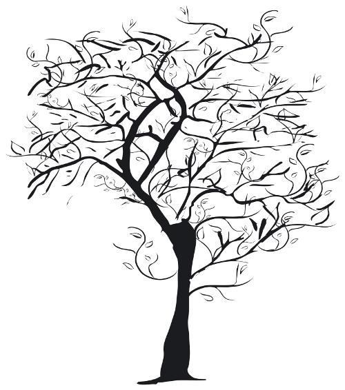 tree of blog article topics