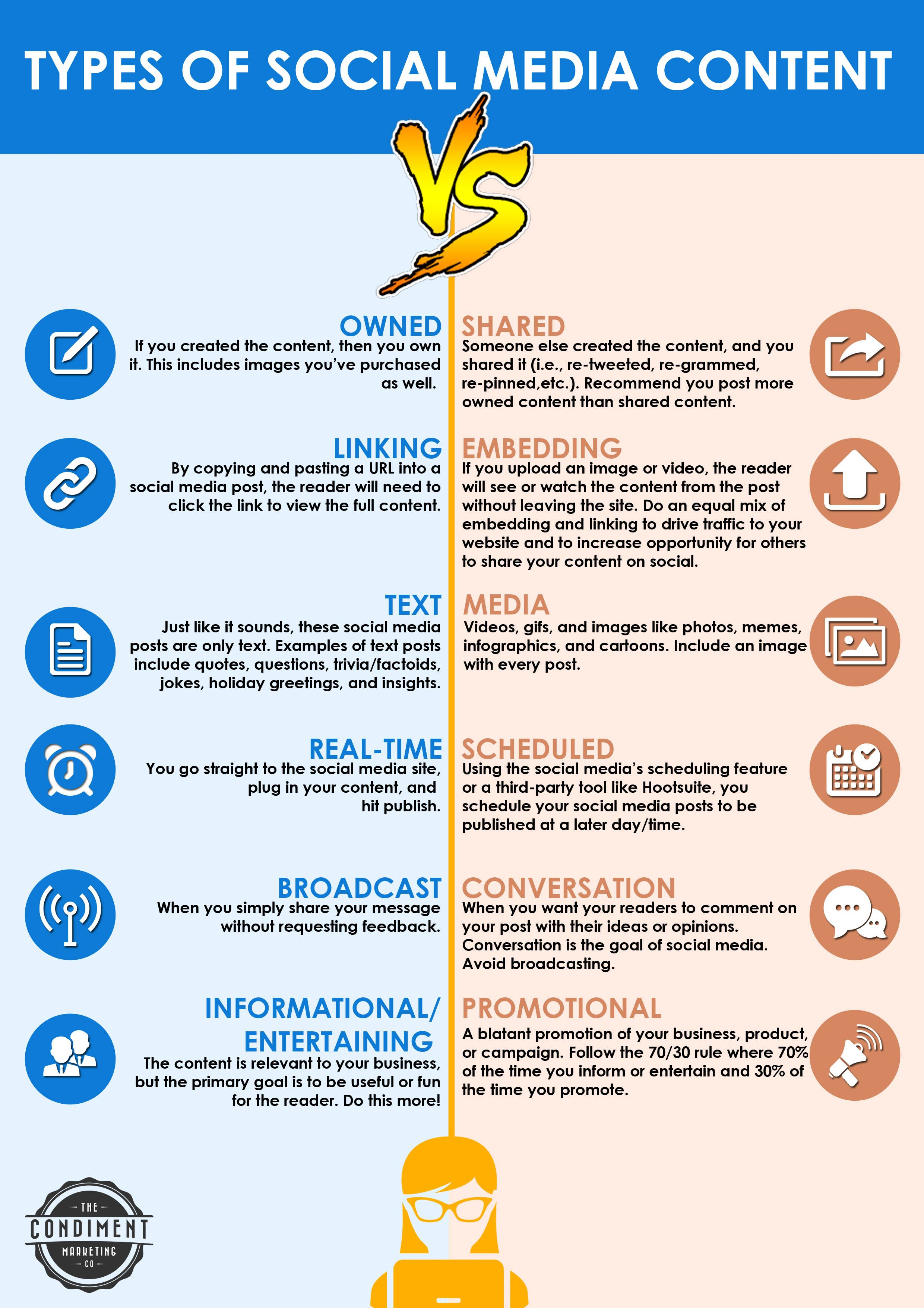 The Different Types of Social Media Content {Infographic} - The ...