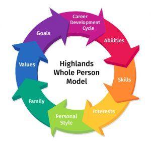 highlands-model-wheel-square