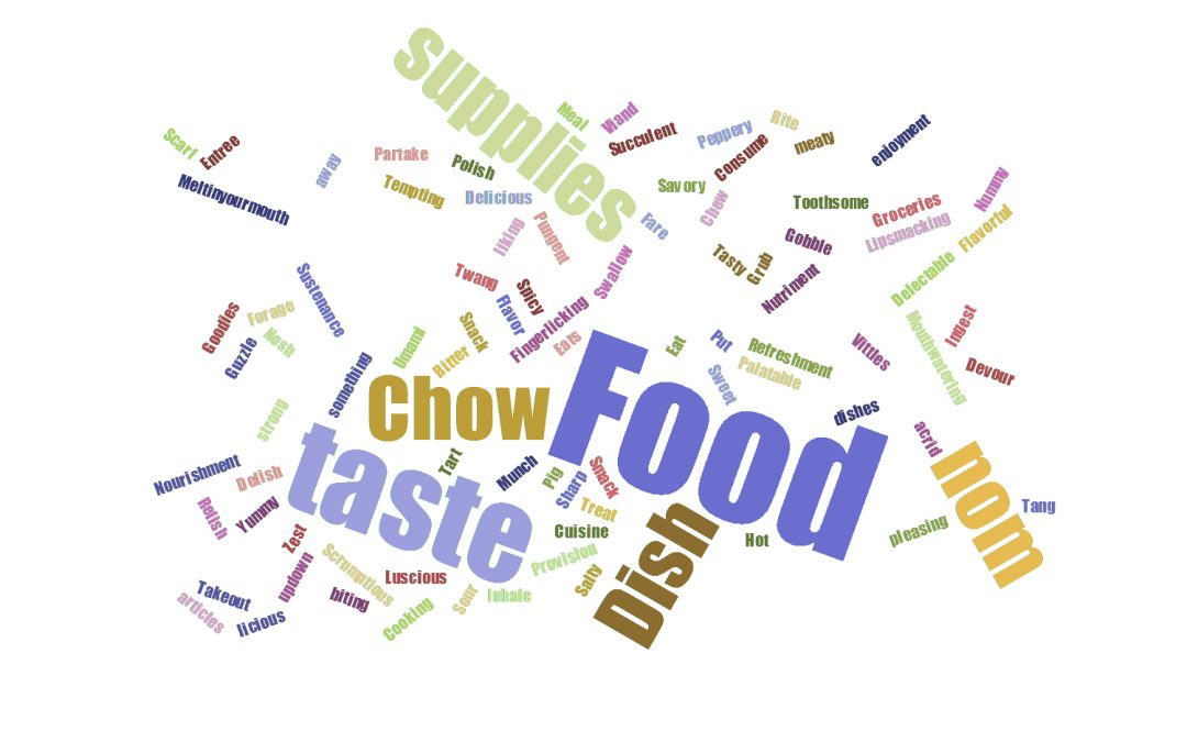 An Epic List of Food Synonyms